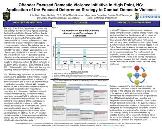 Offender Focused Domestic Violence Initiative in High Point, NC: