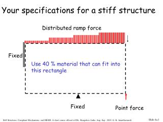 Your specifications for a stiff structure