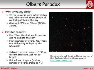 Olbers Paradox