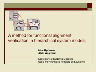 Irina Rychkova Alain Wegmann  Laboratory of Systemic Modeling