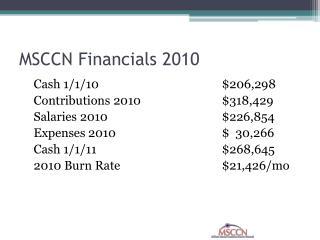 MSCCN Financials 2010
