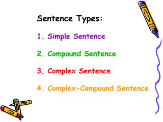 Sentence Types:  Simple Sentence  Compound Sentence  Complex Sentence  Complex-Compound Sentence