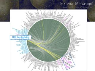 Mapping Metaphor with the  Historical Thesaurus