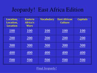 Jeopardy!  East Africa Edition