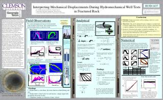 Interpreting Mechanical Displacements During Hydromechanical Well Tests in Fractured Rock