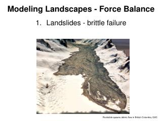 Modeling Landscapes - Force Balance