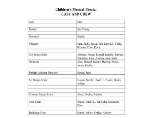 Children's Musical Theater Cast and Crew Contract To:  Performers, Crew Members and Parents,