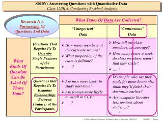 S010Y: Answering Questions with Quantitative Data Class 12/III.4:  Conducting Residual Analysis