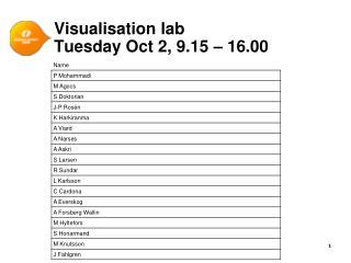 Visualisation lab Tuesday Oct 2,  9.15 – 16.00