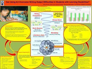 Can Using Art Overcome Writing Output Difficulties in Students with Learning Disabilities?