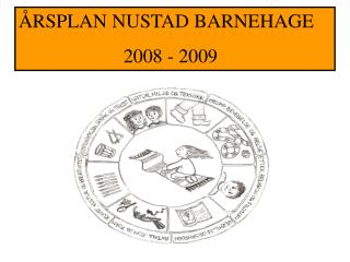 ÅRSPLAN NUSTAD BARNEHAGE 2008 - 2009