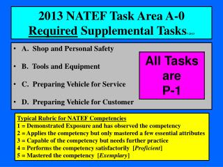 2013 NATEF Task Area A-0  Required  Supplemental Tasks 7-2013
