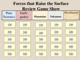 Forces that Raise the Surface Review Game Show