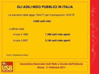 Assemblea Nazionale Asili Nido e Scuole dell'Infanzia Roma, 11 Febbraio 2011