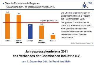 Quellen: Statistisches Bundesamt, VCI