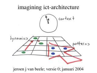 imagining ict-architecture