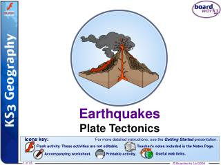 Earthquakes Plate Tectonics