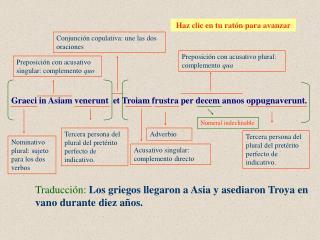 Traducción: Los griegos llegaron a Asia y asediaron Troya en vano durante diez años.
