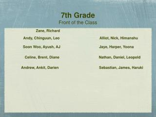 7th Grade Front of the Class