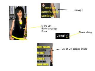 Make up Body language Pose