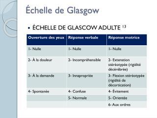 Échelle de Glasgow
