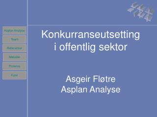 Konkurranseutsetting i offentlig sektor Asgeir Fløtre Asplan Analyse