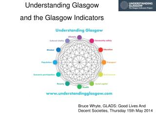 Bruce Whyte,  GLADS: Good Lives And Decent Societies , Thursday 15th May 2014