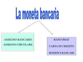 La moneta bancaria