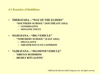 4-1 Branches of Buddhism