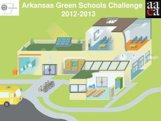 Arkansas Green Schools Challenge                                          2012-2013
