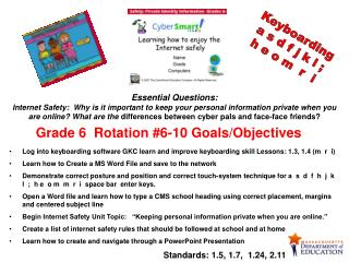 Grade 6  Rotation #6-10 Goals/Objectives
