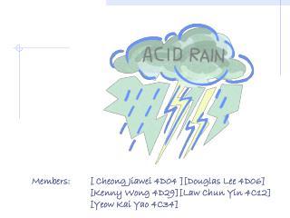 Definition of Acid Rain