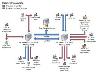 eFinancePLUS Financial Management