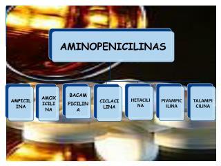 MECANISMO DE ACCION de  Aminopenicilinas