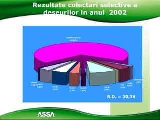 Rezultate colectari selective a deseurilor in anul  2002