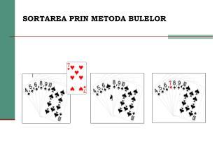 SORTAREA PRIN METODA BULELOR