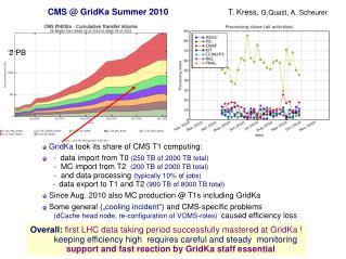 CMS @ GridKa Summer 2010                          T. Kress,  G.Quast, A. Scheurer
