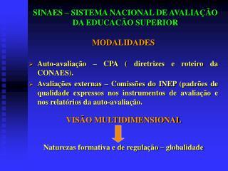 SINAES – SISTEMA NACIONAL DE AVALIAÇÃO DA EDUCACÃO SUPERIOR