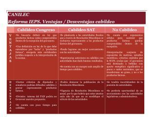 CANILEC  Reforma IEPS. Ventajas / Desventajas cabildeo
