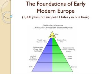 The Foundations of Early Modern Europe