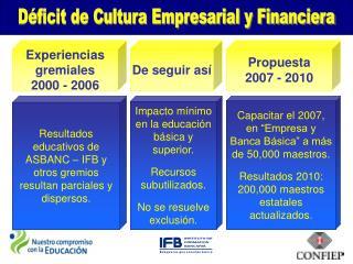 Experiencias gremiales  2000 - 2006
