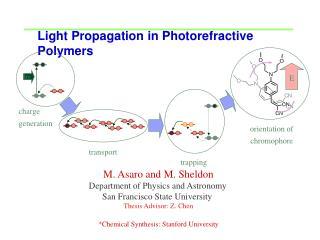 Light Propagation in Photorefractive Polymers