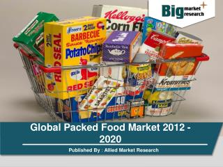 Global Packed Food  Market  2012 - 2020
