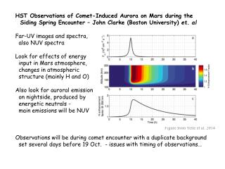 HST  Observations of Comet-Induced Aurora on  Mars during  the