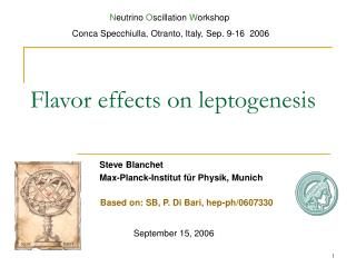Flavor effects on leptogenesis