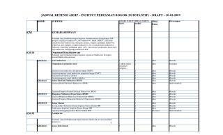 JADWAL RETENSI ARSIP – INSTITUT PERTANIAN BOGOR (SUBSTANTIF) – DRAFT – 10-02-2009