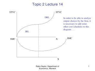 Topic 2 Lecture 14