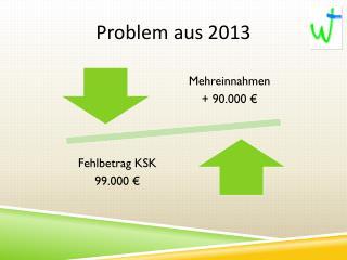 Problem aus 2013