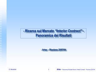 """Ricerca sul Mercato  """"Interior Contract""""  - Panoramica dei Risultati"""