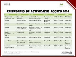 CALENDARIO  DE  ACTIVIDADES  AGOSTO  2014